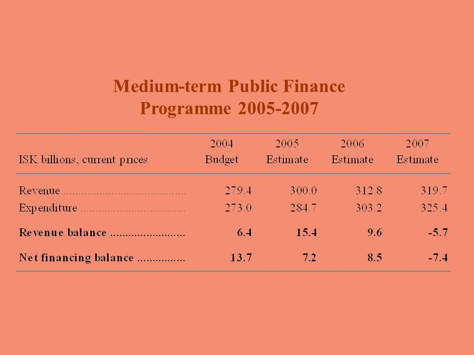 2 0 0 42 0 0 4 Medium-term Public Finance Programme 2005-2007