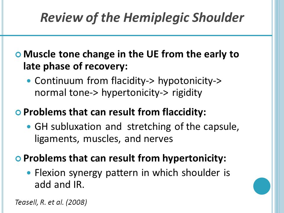 Review of the Hemiplegic Shoulder Muscle tone change in the UE from the early to late phase of recovery: Continuum from flacidity-> hypotonicity-> nor