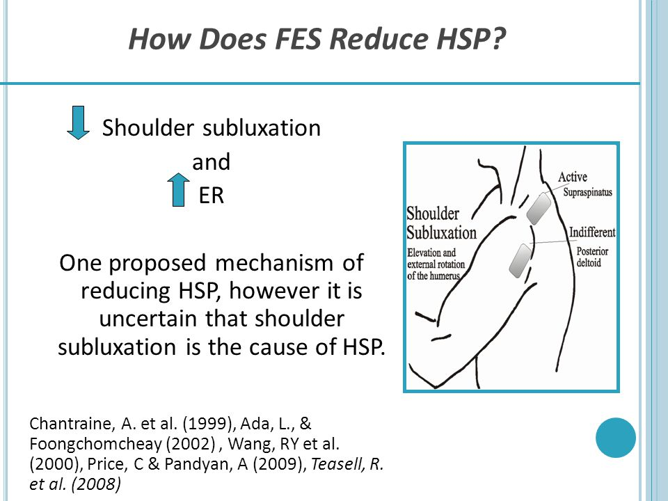 How Does FES Reduce HSP? Shoulder subluxation and ER One proposed mechanism of reducing HSP, however it is uncertain that shoulder subluxation is the