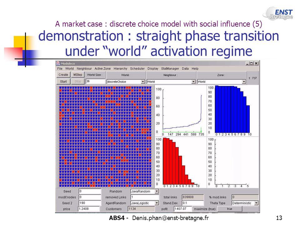 ABS4 - Denis.phan@enst-bretagne.fr13 A market case : discrete choice model with social influence (5) demonstration : straight phase transition under world activation regime