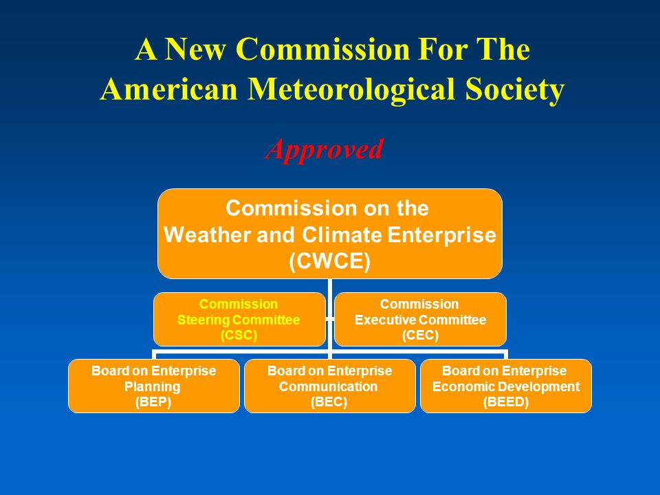 Commission on the Weather and Climate Enterprise (CWCE) Board on Enterprise Planning (BEP) Board on Enterprise Communication (BEC) Board on Enterprise Economic Development (BEED) Commission Steering Committee (CSC) Commission Executive Committee (CEC) A New Commission For The American Meteorological Society Approved