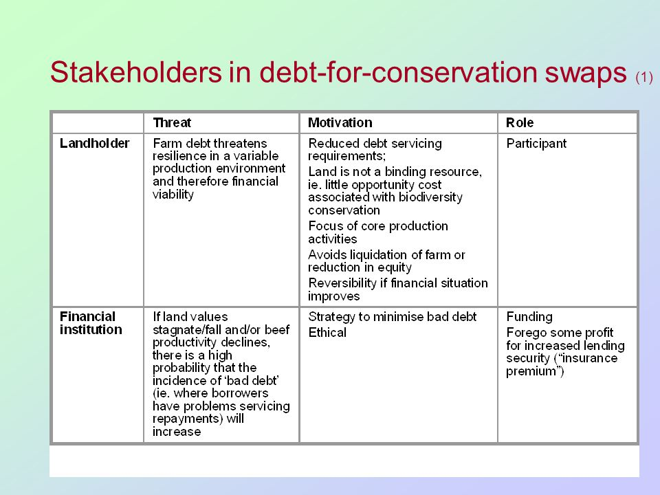 Stakeholders in debt-for-conservation swaps (1)