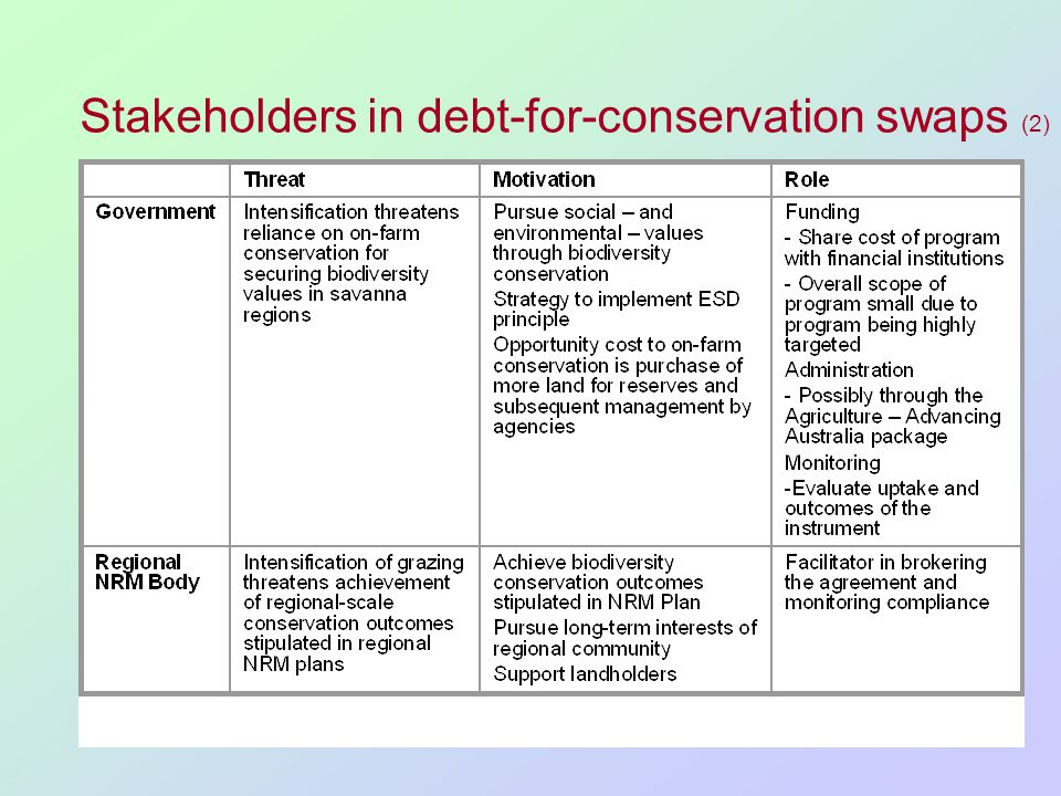 Stakeholders in debt-for-conservation swaps (2)