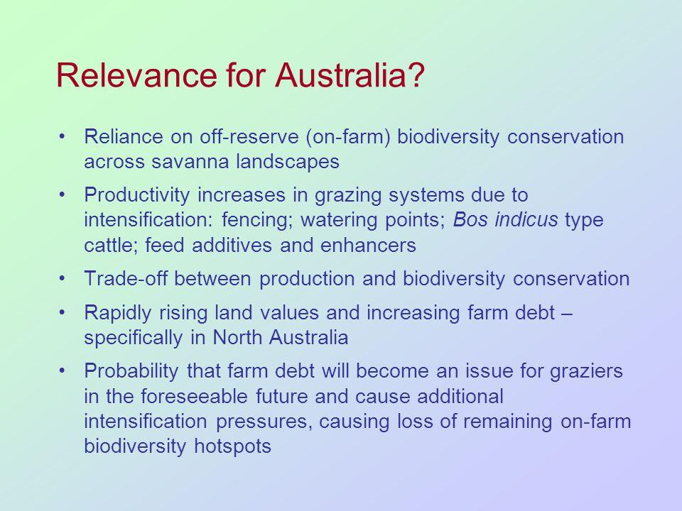 Relevance for Australia.