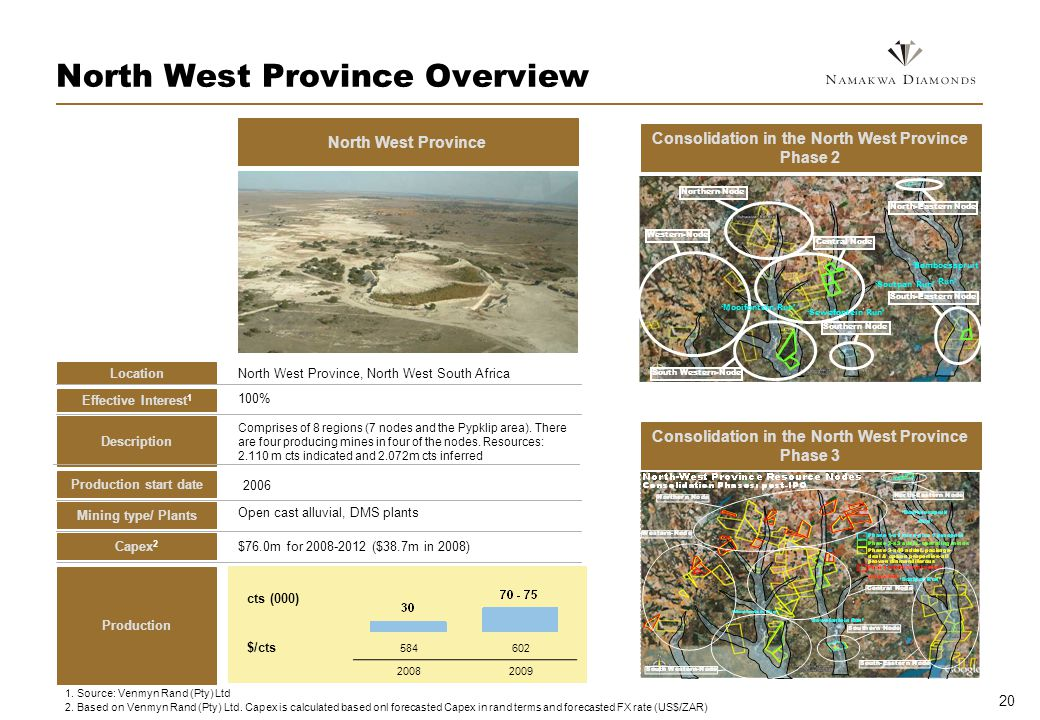 20 North West Province Overview Location Effective Interest 1 Description Production start date Mining type/ Plants Capex 2 North West Province, North West South Africa 100% Comprises of 8 regions (7 nodes and the Pypklip area).