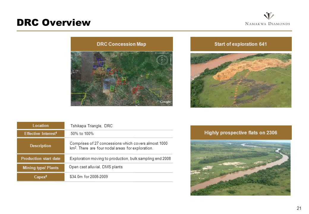 21 DRC Overview Tshikapa Triangle, DRC 50% to 100% Comprises of 27 concessions which covers almost 1000 km 2.