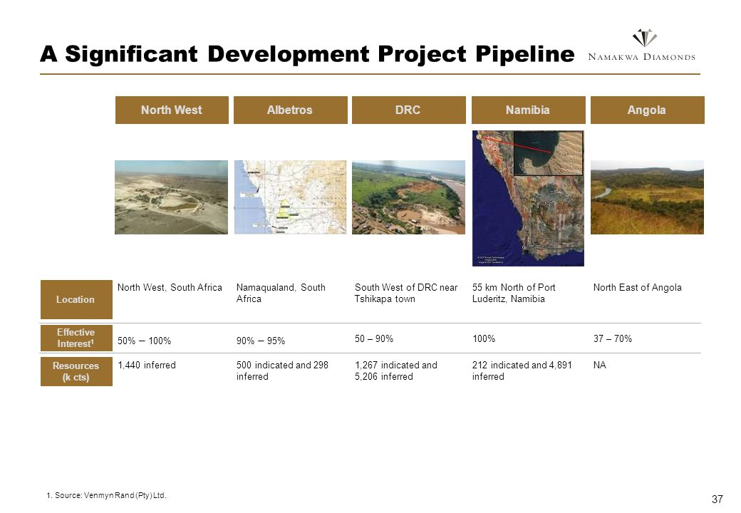 37 A Significant Development Project Pipeline North WestDRC Location Effective Interest 1 North West, South AfricaSouth West of DRC near Tshikapa town 50% – 100%90% – 95% AlbetrosAngola Namaqualand, South Africa North East of Angola Namibia 55 km North of Port Luderitz, Namibia 50 – 90%37 – 70%100% Resources (k cts) 1,440 inferred500 indicated and 298 inferred 1,267 indicated and 5,206 inferred NA212 indicated and 4,891 inferred 1.