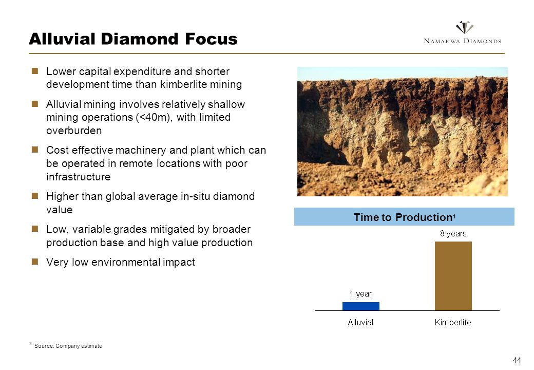44 Alluvial Diamond Focus Lower capital expenditure and shorter development time than kimberlite mining Alluvial mining involves relatively shallow mining operations (<40m), with limited overburden Cost effective machinery and plant which can be operated in remote locations with poor infrastructure Higher than global average in-situ diamond value Low, variable grades mitigated by broader production base and high value production Very low environmental impact Time to Production 1 ¹ Source: Company estimate