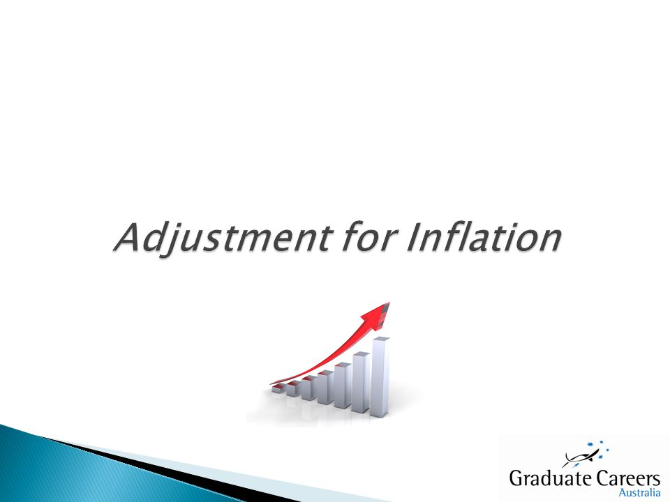 Inflation refers to the sustained increase in the overall price level in an economy Inflation is caused by: Growth in the money supply (long term) Supply and demand pressures (short term) Important to consider impact of inflation when examining values of money over time