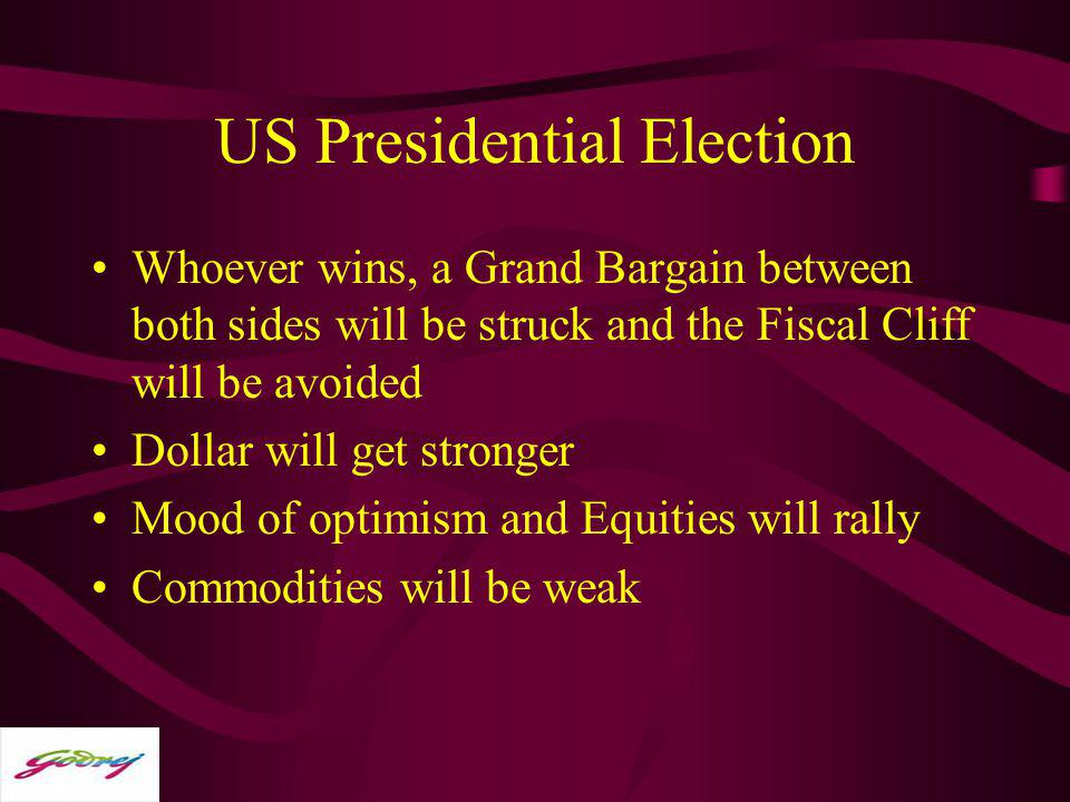 US Presidential Election Whoever wins, a Grand Bargain between both sides will be struck and the Fiscal Cliff will be avoided Dollar will get stronger