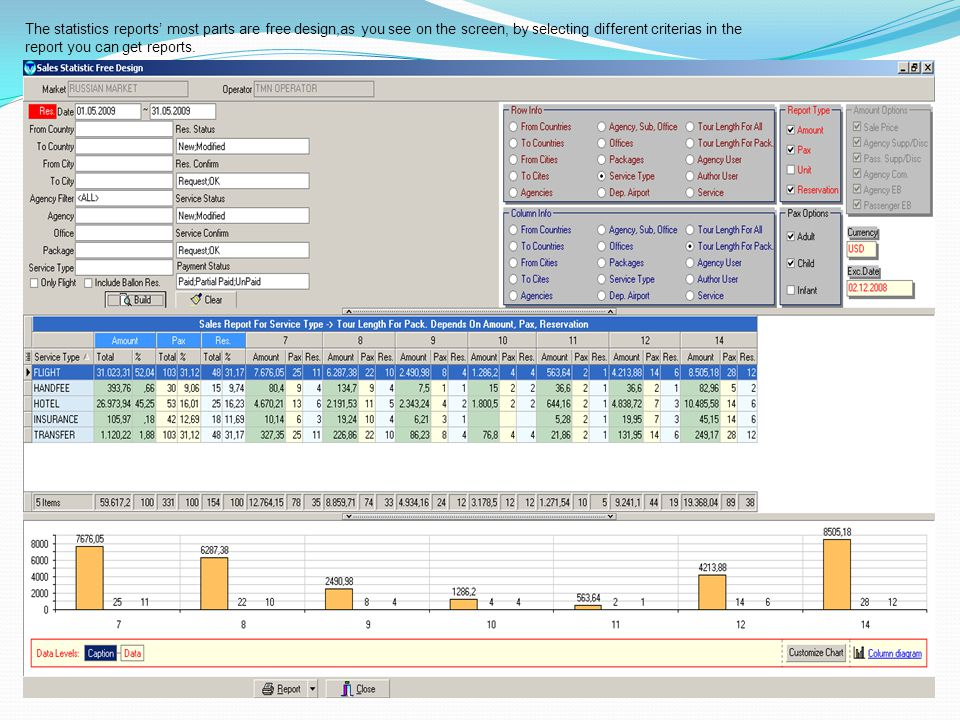 The statistics reports most parts are free design,as you see on the screen, by selecting different criterias in the report you can get reports.