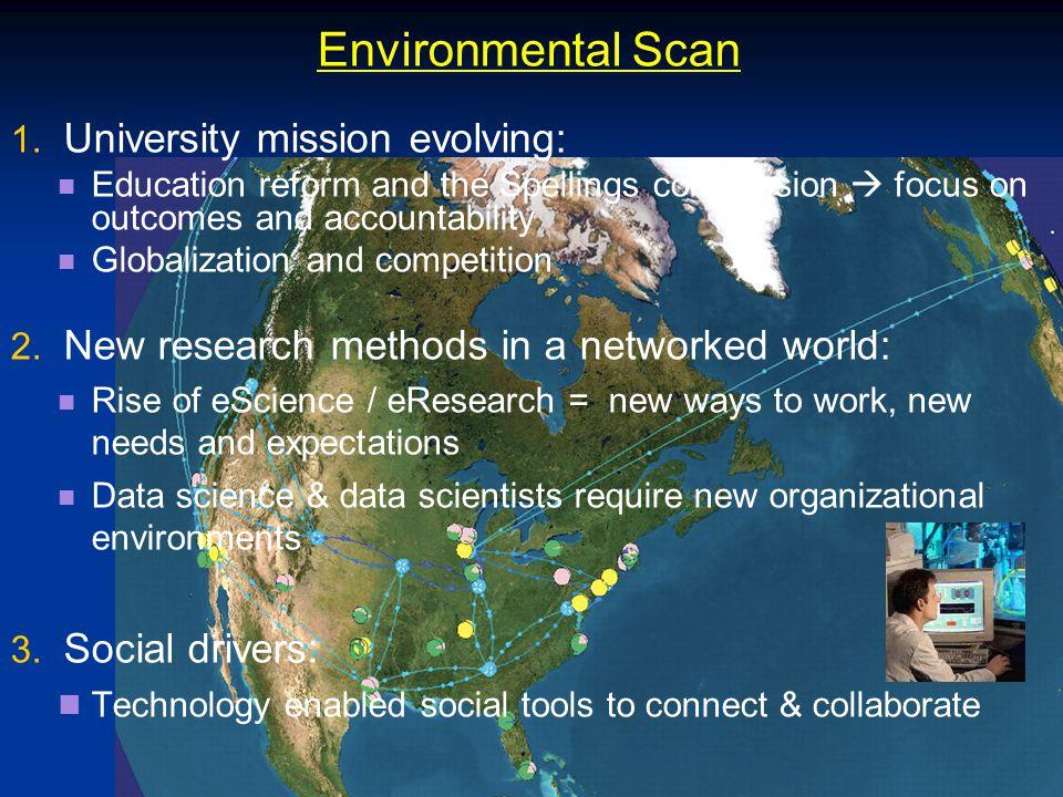 Environmental Scan 1.