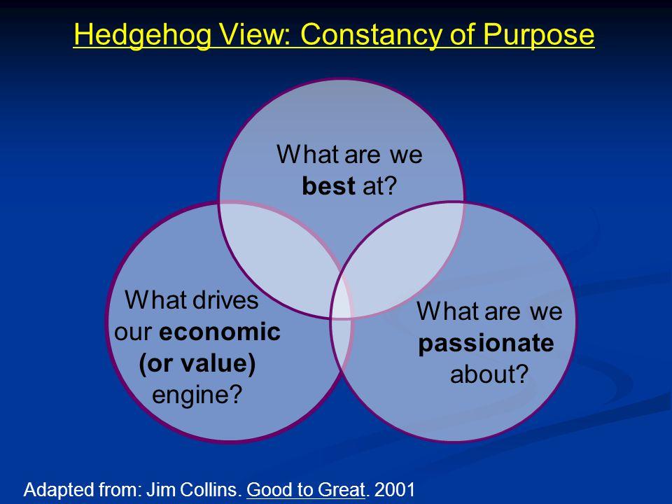 ID Key Success Factors Characteristics of successful organizations: * 1.