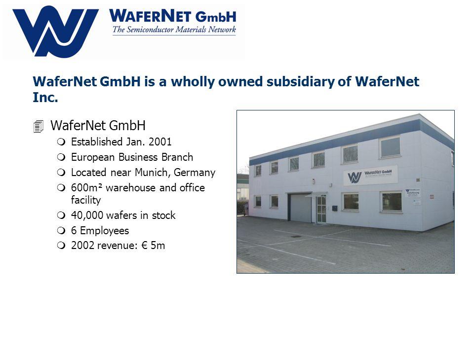 WaferNet and Vendors WaferNet Vendors