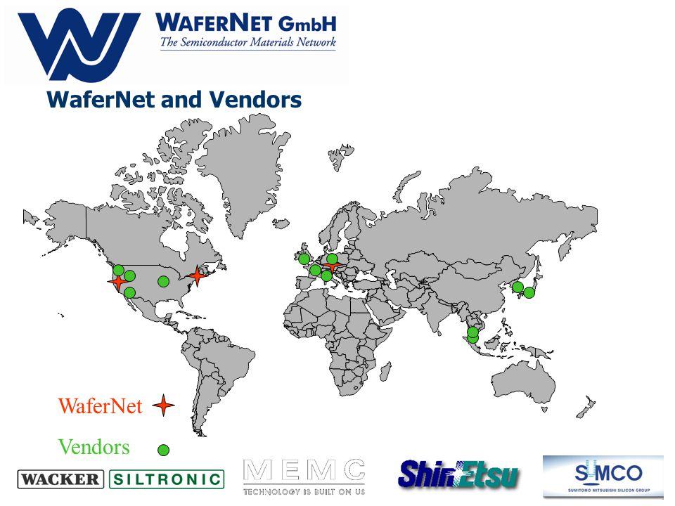 2003 WaferNet GmbH Organization