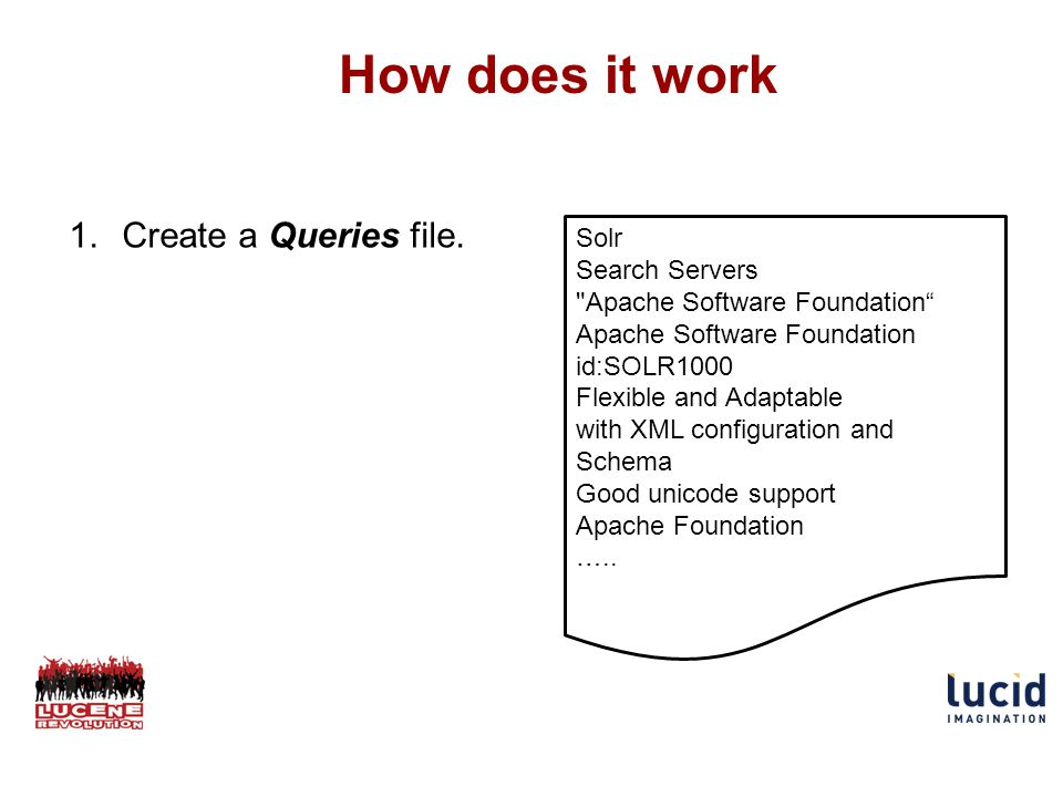 Solr Search Servers Apache Software Foundation Apache Software Foundation id:SOLR1000 Flexible and Adaptable with XML configuration and Schema Good unicode support Apache Foundation …..