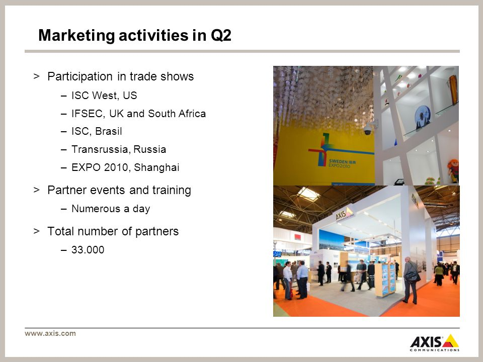 Marketing activities in Q2 >Participation in trade shows –ISC West, US –IFSEC, UK and South Africa –ISC, Brasil –Transrussia, Russia –EXPO 2010, Shanghai >Partner events and training –Numerous a day >Total number of partners –33.000