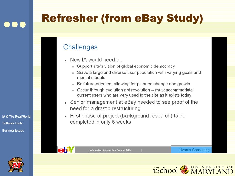 iSchool Refresher (from eBay Study) IA & The Real World Software Tools Business Issues