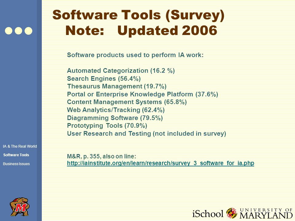 iSchool Software Tools (Survey) Note: Updated 2006 IA & The Real World Software Tools Business Issues Software products used to perform IA work: Automated Categorization (16.2 %) Search Engines (56.4%) Thesaurus Management (19.7%) Portal or Enterprise Knowledge Platform (37.6%) Content Management Systems (65.8%) Web Analytics/Tracking (62.4%) Diagramming Software (79.5%) Prototyping Tools (70.9%) User Research and Testing (not included in survey) M&R, p.