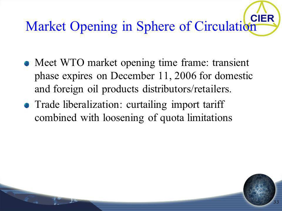 33 Market Opening in Sphere of Circulation Meet WTO market opening time frame: transient phase expires on December 11, 2006 for domestic and foreign o