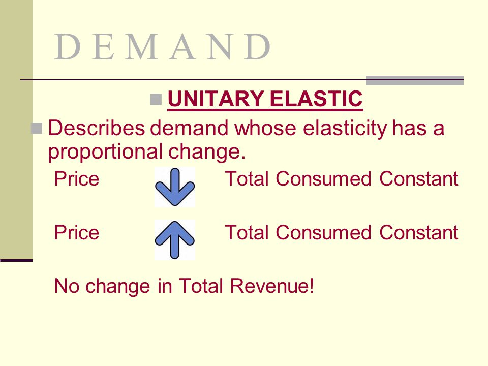 D E M A N D UNITARY ELASTIC Describes demand whose elasticity has a proportional change. PriceTotal Consumed Constant No change in Total Revenue!