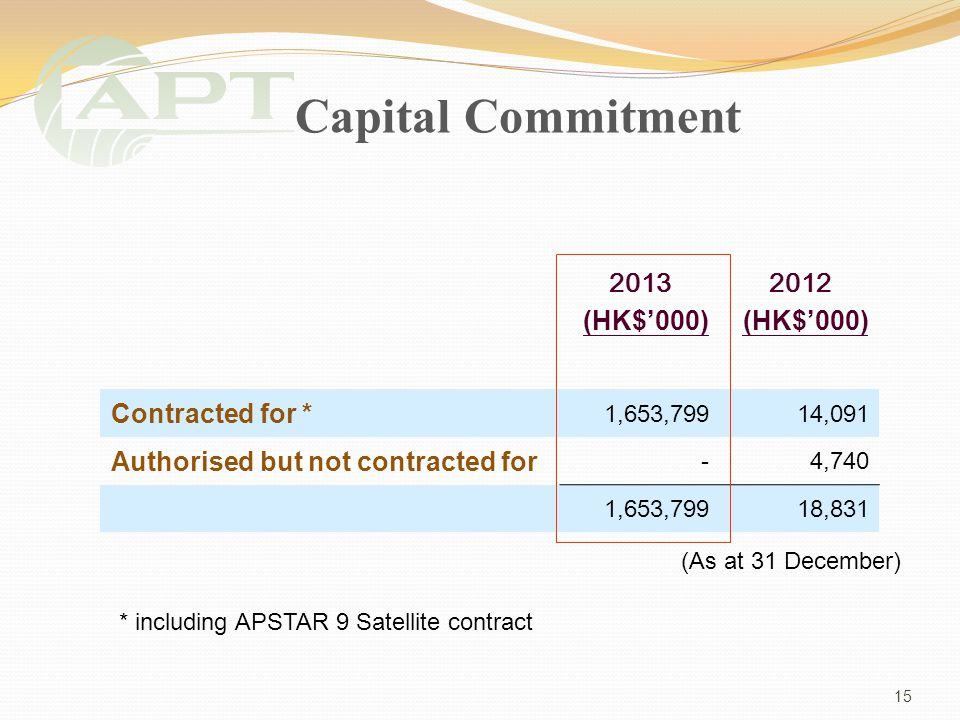 Capital Commitment 15 2013 (HK$000) 2012 (HK$000) Contracted for * 1,653,79914,091 Authorised but not contracted for -4,740 1,653,79918,831 (As at 31 December) * including APSTAR 9 Satellite contract