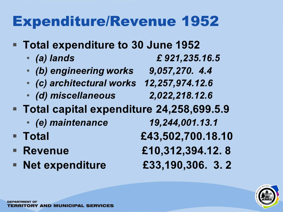 Expenditure/Revenue 1952 Total expenditure to 30 June 1952 (a) lands £ 921,235.16.5 (b) engineering works 9,057,270.