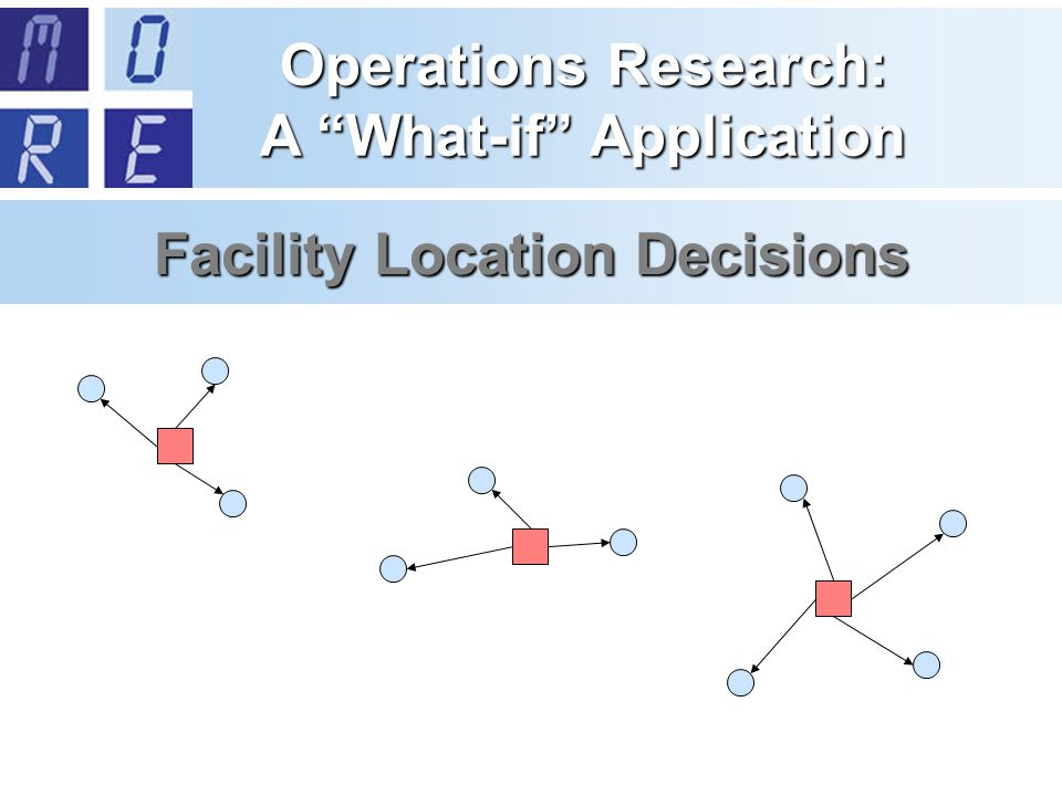 Facility Location Decisions Operations Research: A What-if Application