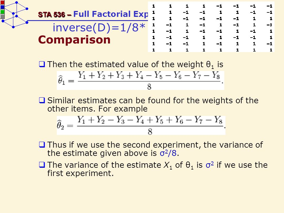 44 STA 536 – STA 536 – Full Factorial Experiments at Two Levels The one-factor-at-a-time approach (commonly used in scientific and engineering investigations): (i) identify the most important factor, (ii) investigate this factor by itself, ignoring the other factors, (iii) make recommendations on changes (or no change) to this factor, (iv) move onto the next most important factor and repeat steps (ii) and (iii).