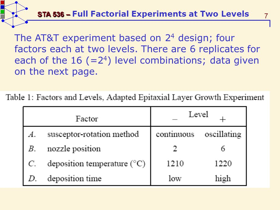 38 STA 536 – STA 536 – Full Factorial Experiments at Two Levels 4.4 Using Regression Analysis to Compute Factorial Effects Consider the 2 3 design for factors A, B and C, whose columns are denoted by x1, x2 and x3 (=1 or -1).