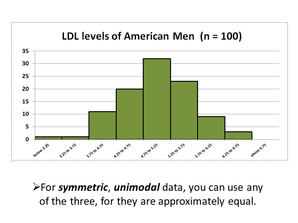 For symmetric, unimodal data, you can use any of the three, for they are approximately equal.