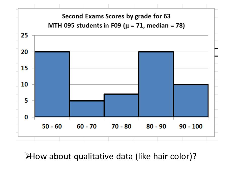 How about qualitative data (like hair color)