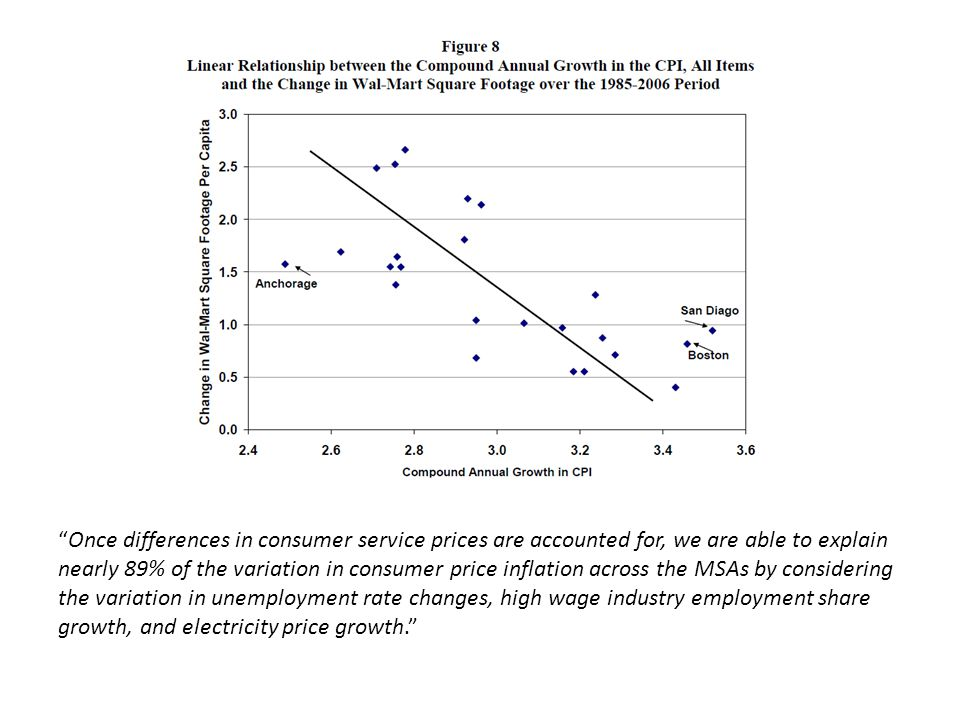 Once differences in consumer service prices are accounted for, we are able to explain nearly 89% of the variation in consumer price inflation across the MSAs by considering the variation in unemployment rate changes, high wage industry employment share growth, and electricity price growth.