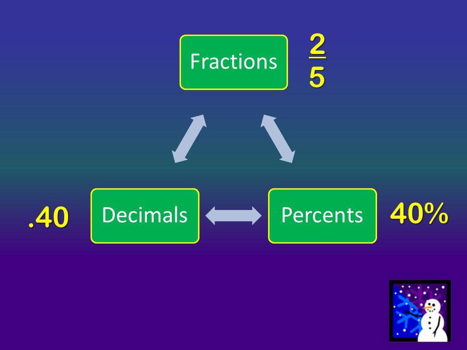 2 5 40%.40 FractionsPercentsDecimals