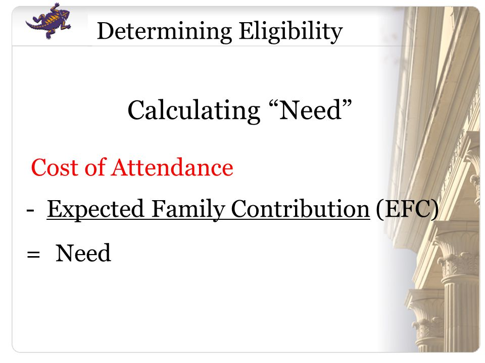 Calculating Need Cost of Attendance - Expected Family Contribution (EFC) = Need Determining Eligibility