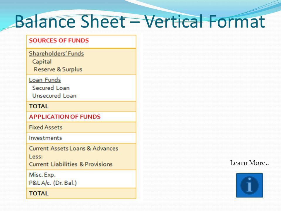 Balance Sheet – Horizontal Format Click for detailed format