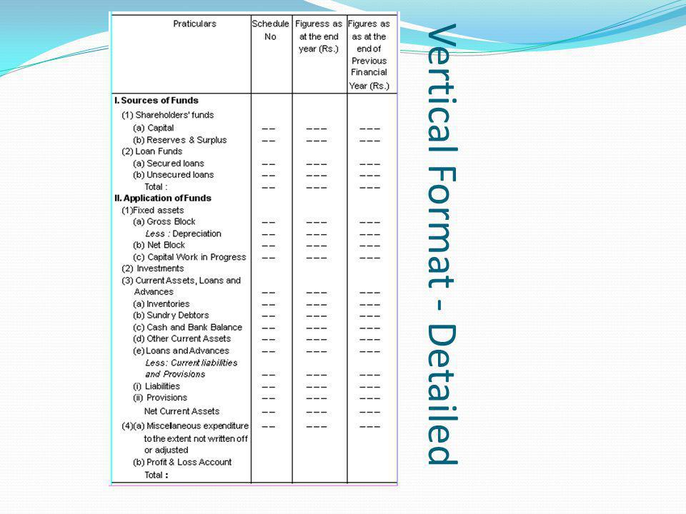 Balance Sheet – Vertical Format Learn More..