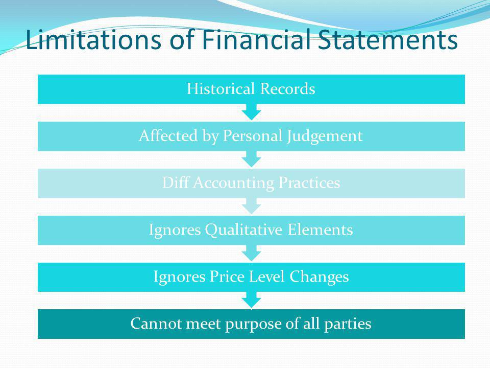 Users of Financial Statements Internal Owners Management Employees & Workers External Banks & Financial Institutions Investors & Potential Investors Creditors Government / Authorities SEBI Researchers Consumers