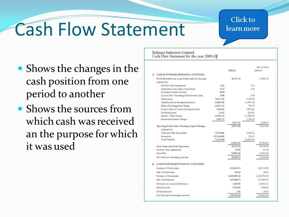 Fund Flow Statement Shows the changes in the working capital position Shows the sources & uses of the working capital