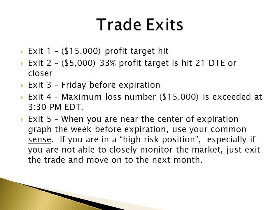 Exit 1 – ($15,000) profit target hit Exit 2 – ($5,000) 33% profit target is hit 21 DTE or closer Exit 3 – Friday before expiration Exit 4 – Maximum lo