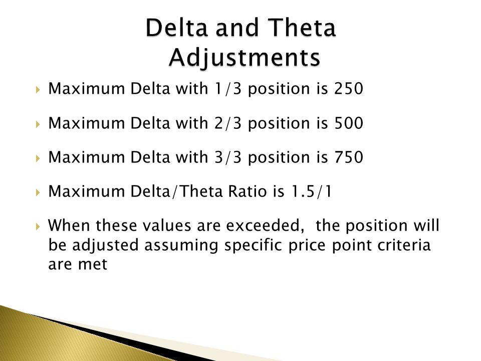 Maximum Delta with 1/3 position is 250 Maximum Delta with 2/3 position is 500 Maximum Delta with 3/3 position is 750 Maximum Delta/Theta Ratio is 1.5/