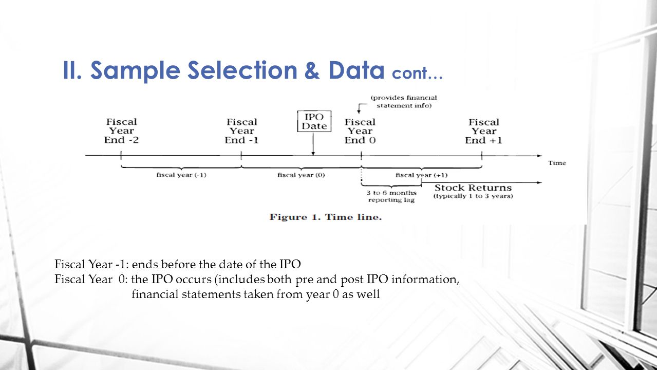 II. Sample Selection & Data cont… Fiscal Year -1: ends before the date of the IPO Fiscal Year 0: the IPO occurs (includes both pre and post IPO inform