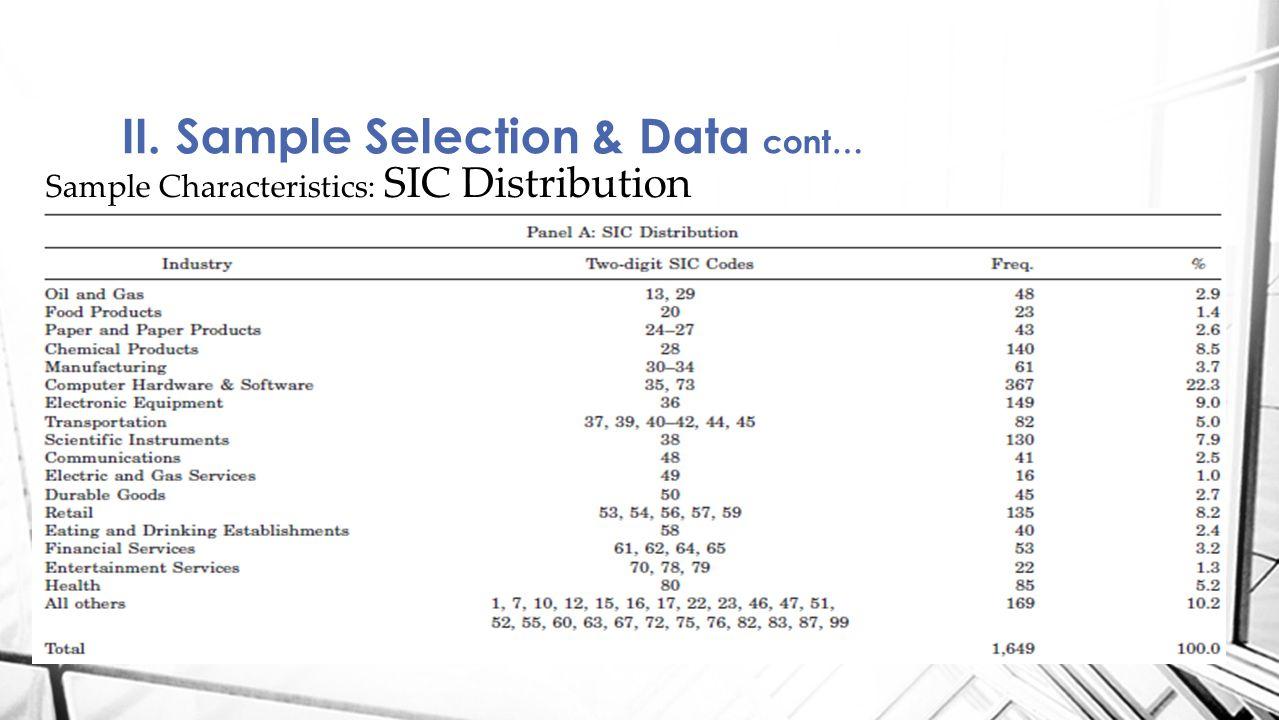 II. Sample Selection & Data cont… Sample Characteristics: SIC Distribution