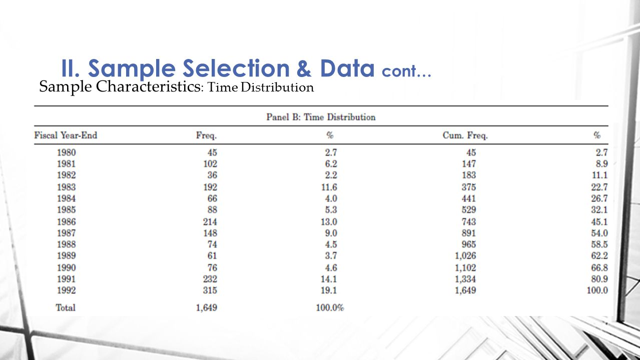 II. Sample Selection & Data cont… Sample Characteristics : Time Distribution