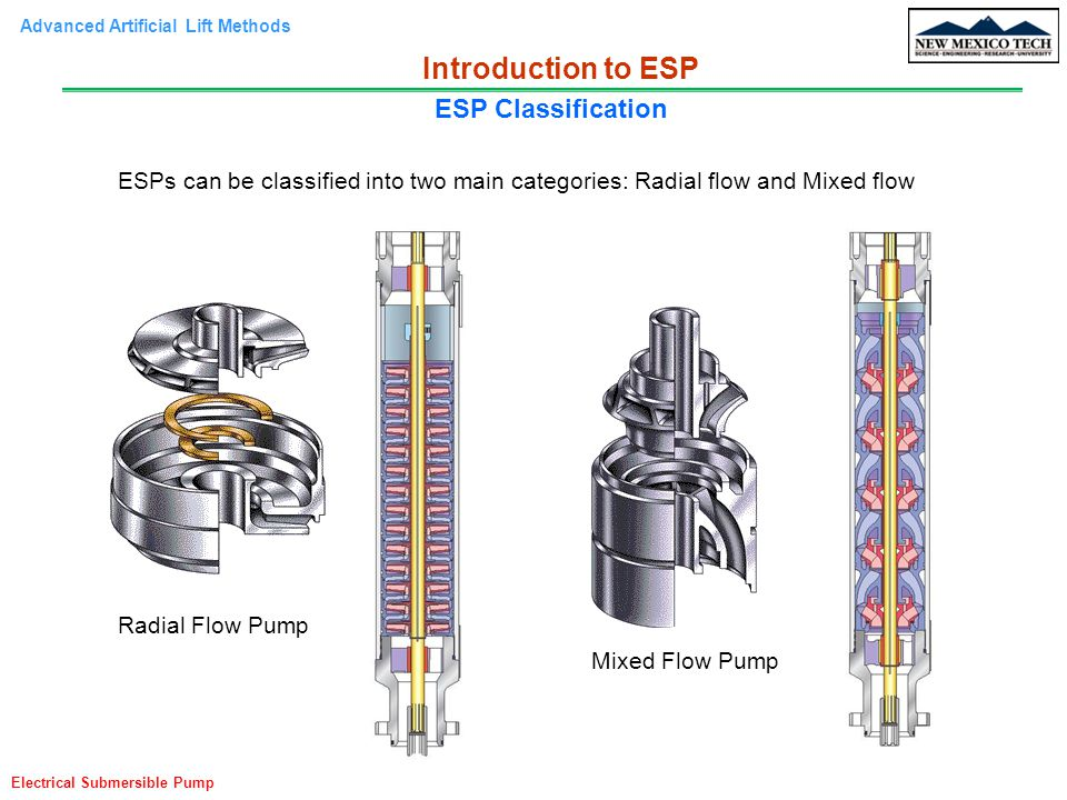 Advanced Artificial Lift Methods Electrical Submersible Pump ESPs can be classified into two main categories: Radial flow and Mixed flow Introduction