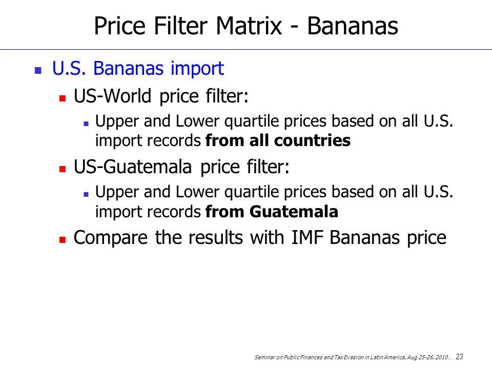 Seminar on Public Finances and Tax Evasion in Latin America, Aug 25-26, 2010 … 23 Price Filter Matrix - Bananas U.S.