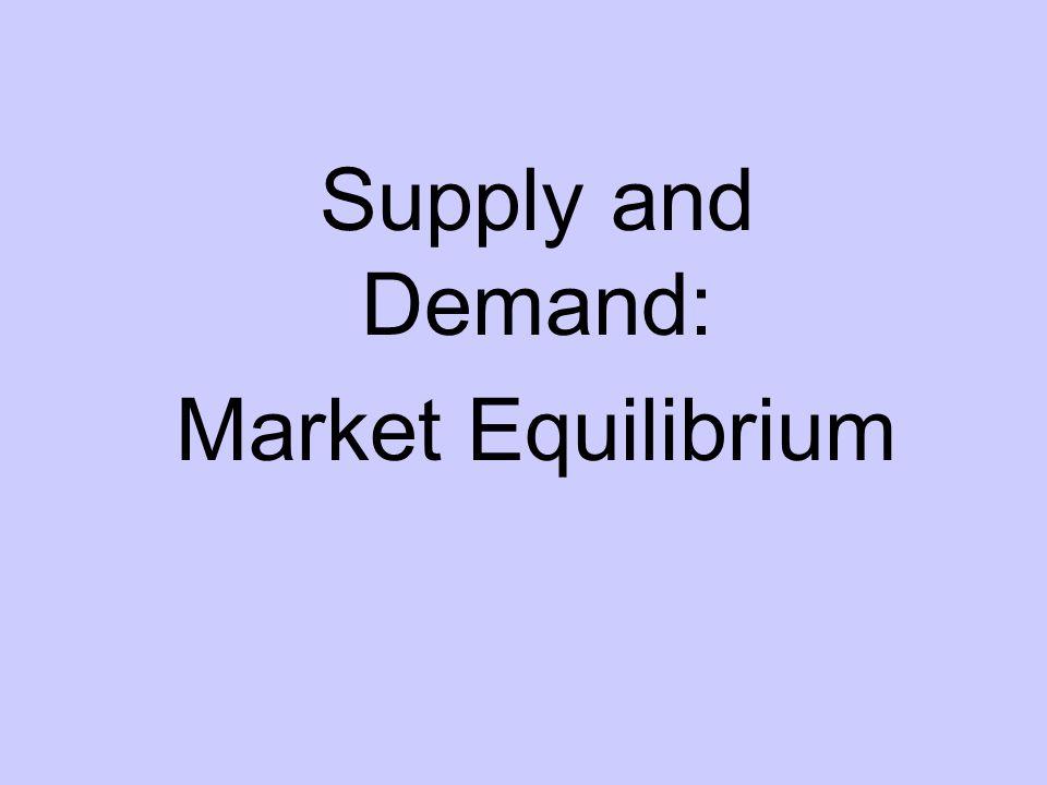 Supply and Demand: Market Equilibrium