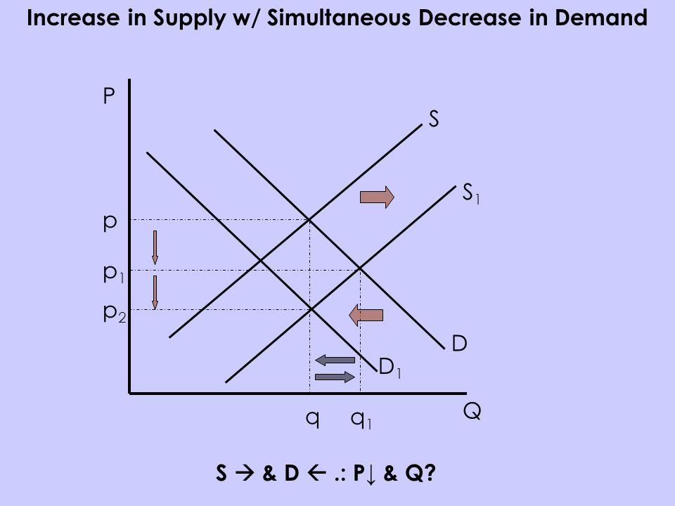 P Q S D p q Increase in Supply w/ Simultaneous Decrease in Demand S & D.: P & Q.