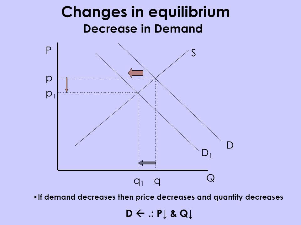 P Q S D1D1 p1p1 q1q1 D p q Decrease in Demand If demand decreases then price decreases and quantity decreases D.: P & Q Changes in equilibrium