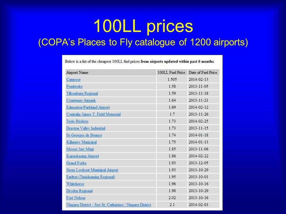 100LL prices (COPAs Places to Fly catalogue of 1200 airports)